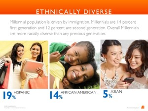 millennials-diversity-exposed-3-638